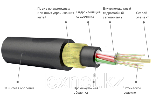 Кабель волоконно-оптический ОКА-М4П-А32-12.0, фото 2