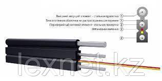 Кабель волоконно-оптический ОКНГ(А)HF-М4П-М8-0,5 (50/125), фото 2