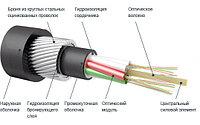 Кабель волоконно-оптический ОКБ-М4П-А20-8.0