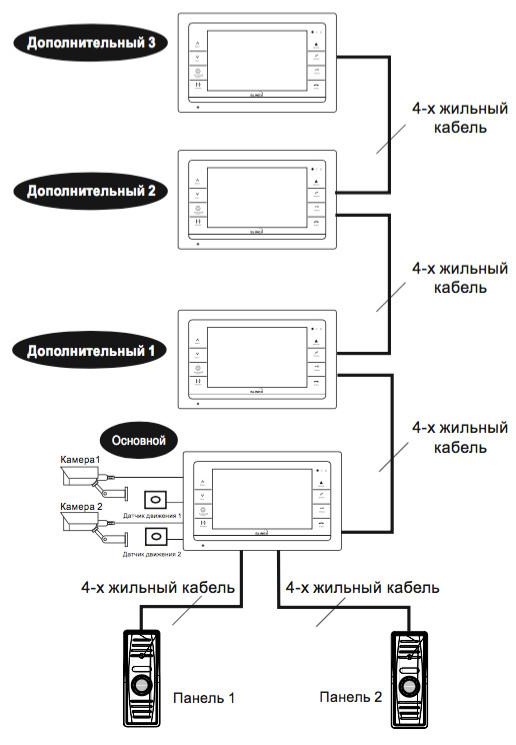 Проводной видеодомофон HDcom S-711T схема подключения