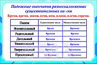 Плакаты по русскому языку 6 класс. Словообразование, фото 1