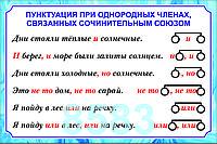 Плакаты по русскому языку 7 класс