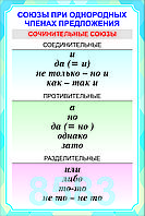 Плакаты по русскому языку 8 класс
