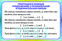 Плакаты по русскому языку 9 класс, фото 1