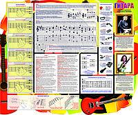Стенд для кабинета музыки Гитара, фото 1