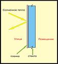 UV EXTERIOR R 15 SI SR PS, фото 6