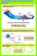 Плакаты по физике 7 класс, фото 1
