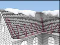 Антиобледенительный кабель для водосточных желобов и крыш