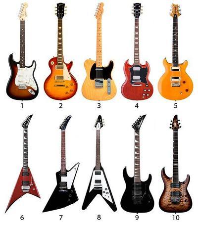 Электрогитары и бас-гитары