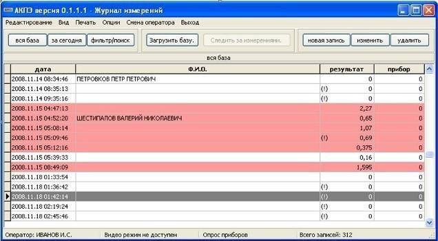 Компьютерная программа имеет удобный интерфейс для просмотра сохраненных данных