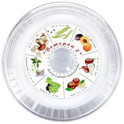 На крышке устройства имеется визуальная подсказка с указанием времени и температуры высушивания наиболее популярных продуктов (нажмите на фото для увеличения)