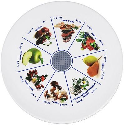 На крышке устройства указаны рекомендуемые температуры и оптимальное время высушивания наиболее популярных продуктов (нажмите на фото для увеличения)
