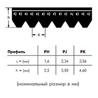 PJ 965  4 ремень Optibelt RB