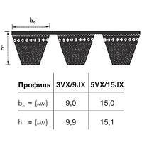 4-3VX 1000 ремень optibelt Super KBX-POWER