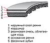 47X13 1120  ремень Optibelt VARIO POWER