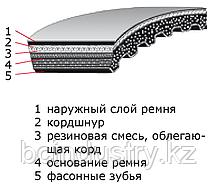 37x10 1400 ремень  Optibelt Vario Power