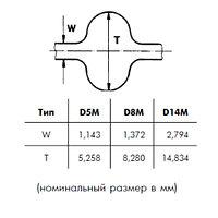 D8M 1800 30 ремень Optibelt Omega HTD