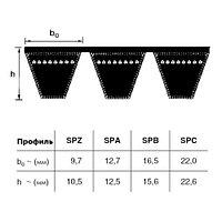 2/SPZ 1700 ремень optibelt KB SK-Section