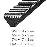 7M 1180  ремень Optibelt WR