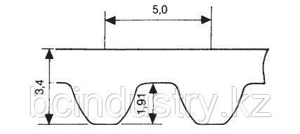 S5M 390 250  ремень optibelt STD (ширина 25 мм)