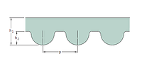 PHG 2100-14M-85 ремень SKF