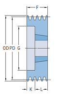 PHP 2SPA250TB шкив SKF
