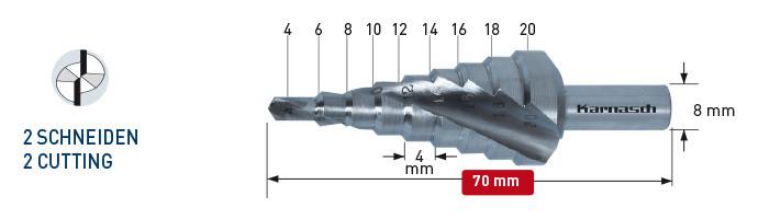 Ступенчатое сверло, диаметр 4-20 мм, двухзаходное