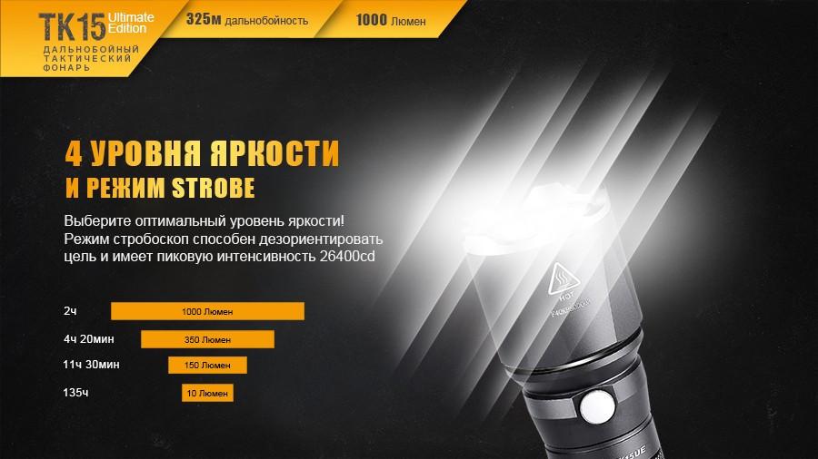 Фонарь электрический тактический Fenix TK15UE, Дальность луча: до 325 м, Яркость: 1000 (турбо), 350 (ярко), 15