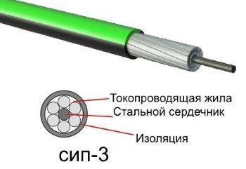 Провод самонесущий СИП-3 (АС) 1х50, Жила: Многопроволочная, Кол-во жил: 2, Материал жилы: Алюминиевый сплав со