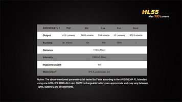 Фонарь электрический налобный Fenix HP05, Дальность луча: 122 м, Яркость: 350 (турбо), 150 (ярко), 50 (средне)