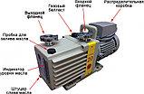 Насос вакуумный пластинчато-роторный двухступенчатый ADVAVAC-20, трехфазный, 220/380В, фото 2