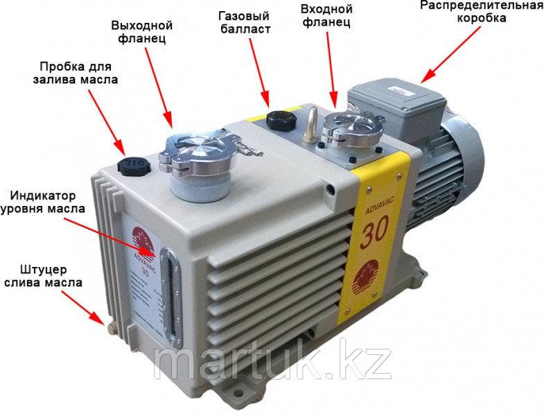 Насос вакуумный пластинчато-роторный двухступенчатый ADVAVAC-30, трехфазный, 220/380В