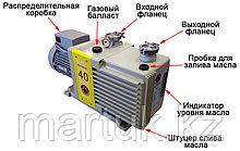Насос вакуумный пластинчато-роторный двухступенчатый ADVAVAC-40, однофазный, 220В