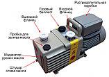 Насос вакуумный пластинчато-роторный двухступенчатый ADVAVAC-5, однофазный, 220В, фото 2