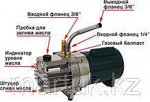 Насос вакуумный пластинчато-роторный двухступенчатый ADVAVAC-7SR, однофазный, 220В