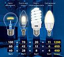 Светильники светодиодные, фото 10