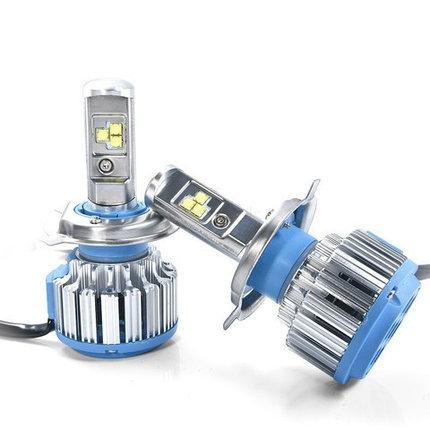 Лампы светодиодные для автомобиля с кулером «TURBO LED» (9005), фото 2