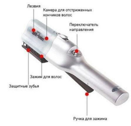 Машинка-расчёска для удаления секущихся кончиков Split Ender, фото 2