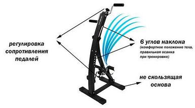 Велотренажер реабилитационный для рук и ног Dual Bike, фото 3