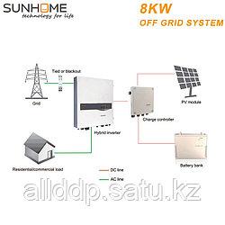 Солнечная энергетическая система SUNHOME 8 кВт 1400Вт