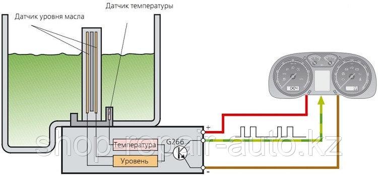 Замена датчика уровня масладвигателя в г. Нур-Султан (Астана)