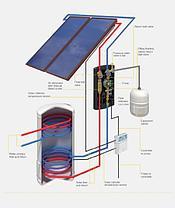 Готовые комплекты солнечных водонагревательных систем (гелиосистем)