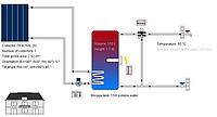 Комплект гелиосистемы 200 л в день (1 плоский коллектор, бойлер 150л), фото 1