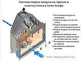 Топка  каминная  Вега 1000 КВ. Экокамин. Россия., фото 4