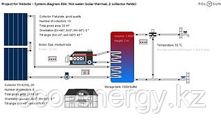 Комплект гелиосистемы 1500 л в день (8 плоских коллекторов, бойлер 1000л)