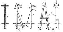 Деревянные опоры связи и ЛЭП (линий электропередач)