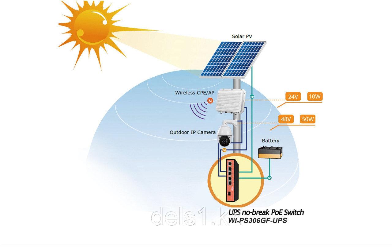 Wi-Tek WI-PS310GF-UPS Управляемый гигабитный коммутатор с возможностью работы от UPS, солнечных батарей.
