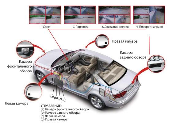 Комплект видеонаблюдения в автомобиле NSCR 036 (с 2 камерами на SD-карту)