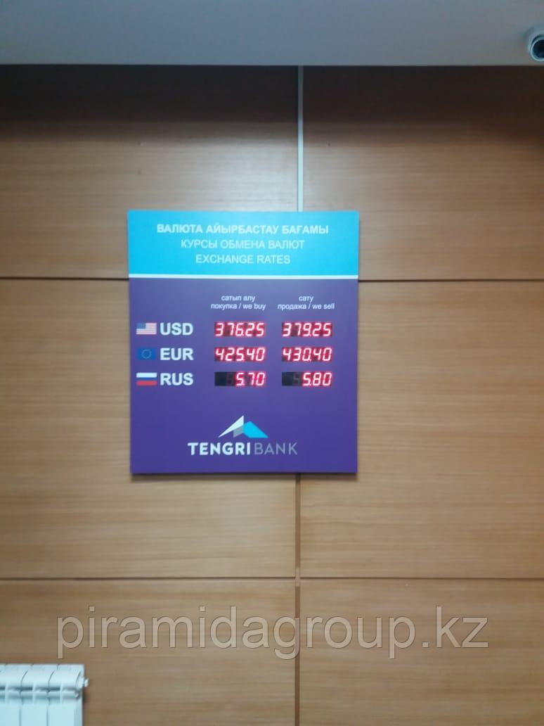 Табло Валют в Алматы