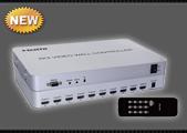 Контроллер видеостены HDVW3X3, вход-выход HDMI